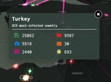 turkiye-sonuc